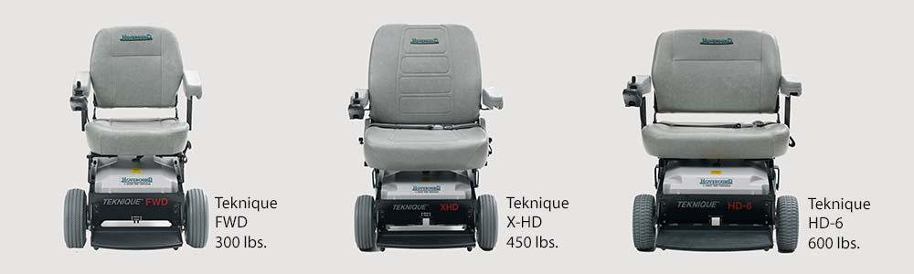 A side by side comparison of heavy duty bariatric power wheelchairs